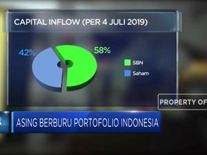 Asing Berburu Portofolio Indonesia