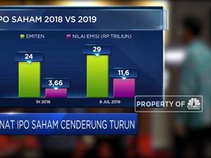Minat IPO Saham Cenderung Turun