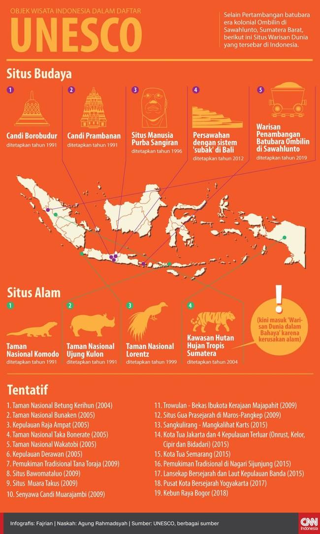 INFOGRAFIS: Objek Wisata Indonesia dalam Daftar UNESCO