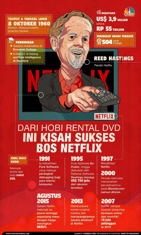 Sukses Bos Netflix Ternyata Berawal dari Hobi Rental DVD