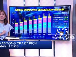 Kantong Crazy Rich Makin Tipis