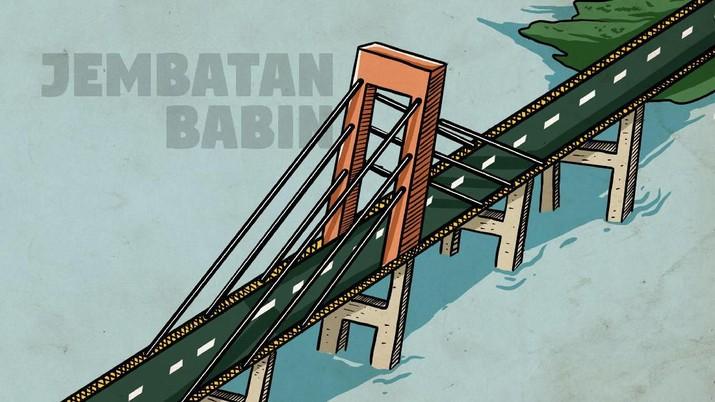 Infografis: Membelah laut! ini dia calon jembatan