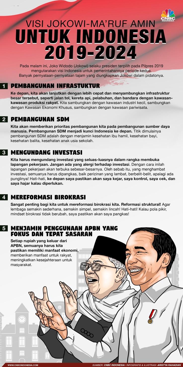 Jokowi menyampaikan 5 poin utama yang akan menjadi fokus di periode kedua pemerintahannya.