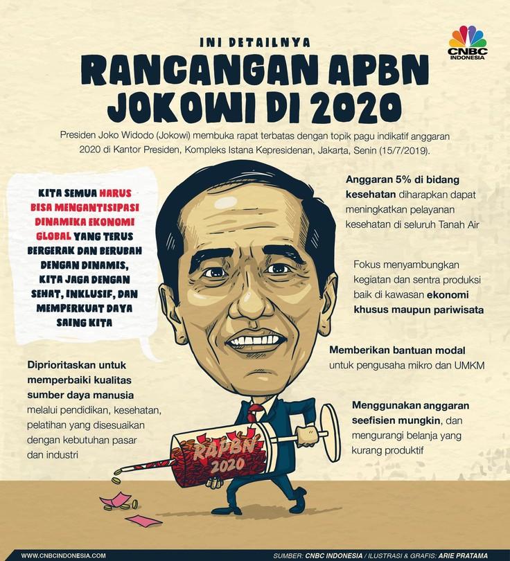 RAPBN mulai disusun. Seperti apa rancangan Jokowi?