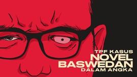 INFOGRAFIS: Hasil Kerja TPF Kasus Novel Baswedan