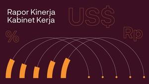INFOGRAFIS: Rapor Kinerja Ekonomi Kabinet Kerja