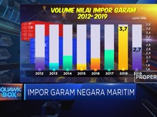 Negara Maritim dan Hobi Impor Garam