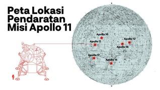INFOGRAFIS: Peta Lokasi Pendaratan Misi Apollo 11 di Bulan