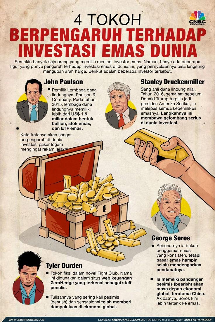 Oleh karena itu, semakin banyak saja orang yang memilih menjadi investor emas.