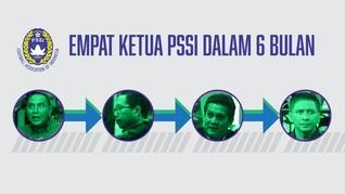 INFOGRAFIS: Empat Ketua PSSI dalam 6 Bulan