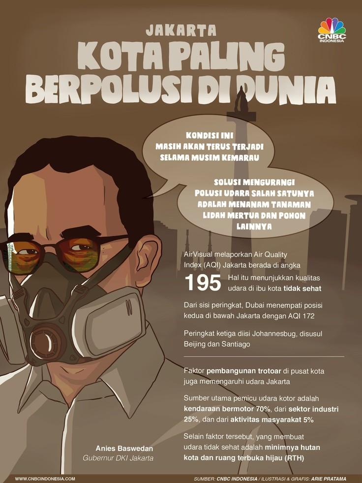 Polusi udara di Jakarta jadi masalah serius.