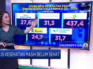 Kantong BPJS Kesehatan Masih Sekarat
