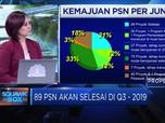 Ternyata PSN Butuh Pembiayaan Swasta Rp 2.400 T