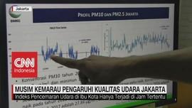 VIDEO: Musim Kemarau Pengaruhi Kualitas Udara Jakarta