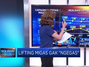 Lifting Migas Gak