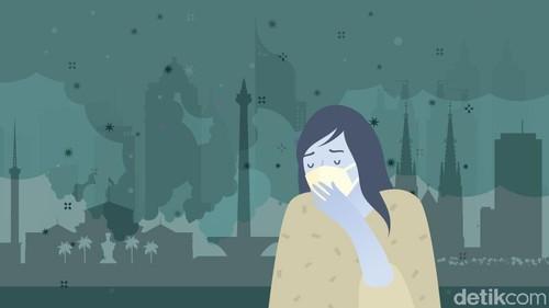 Bahaya Polusi Jakarta