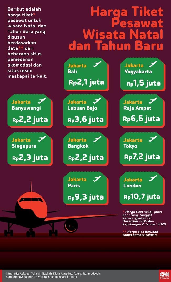 Harga Tiket Wisata Di Bali 2019