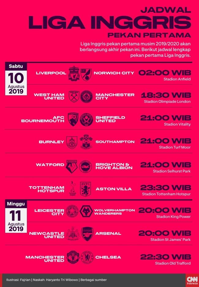 INFOGRAFIS: Jadwal Liga Inggris Pekan Pertama