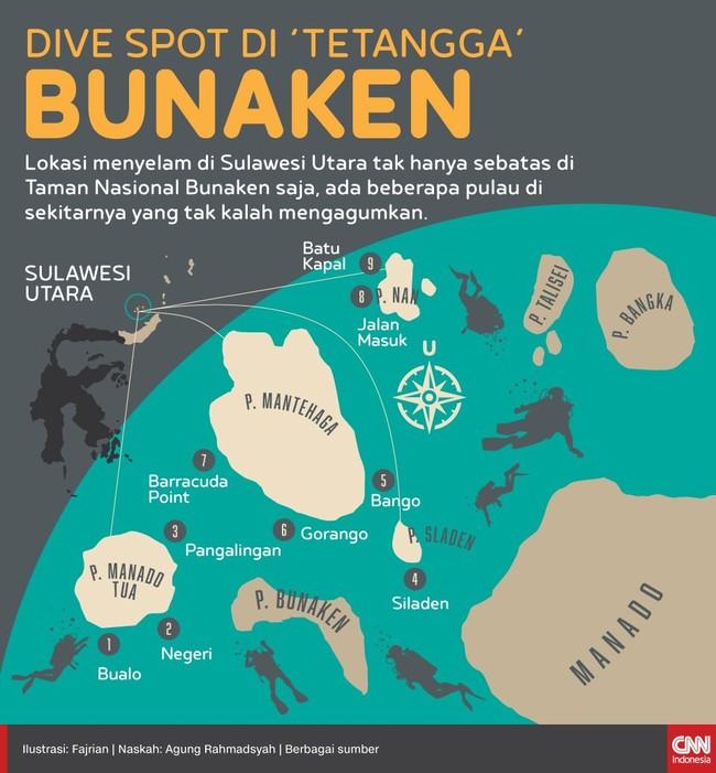 INFOGRAFIS: Dive Spot di Tetangga Bunaken