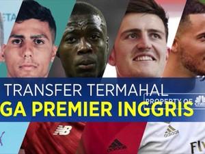 Pemain Liga Inggris dengan Nilai Transfer Tertinggi