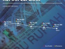 Sempurna! Rupiah Jadi Jawara Mata Uang Asia Pekan Ini