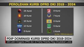 VIDEO: PDIP Dominasi Kursi DPRD DKI 2019-2024