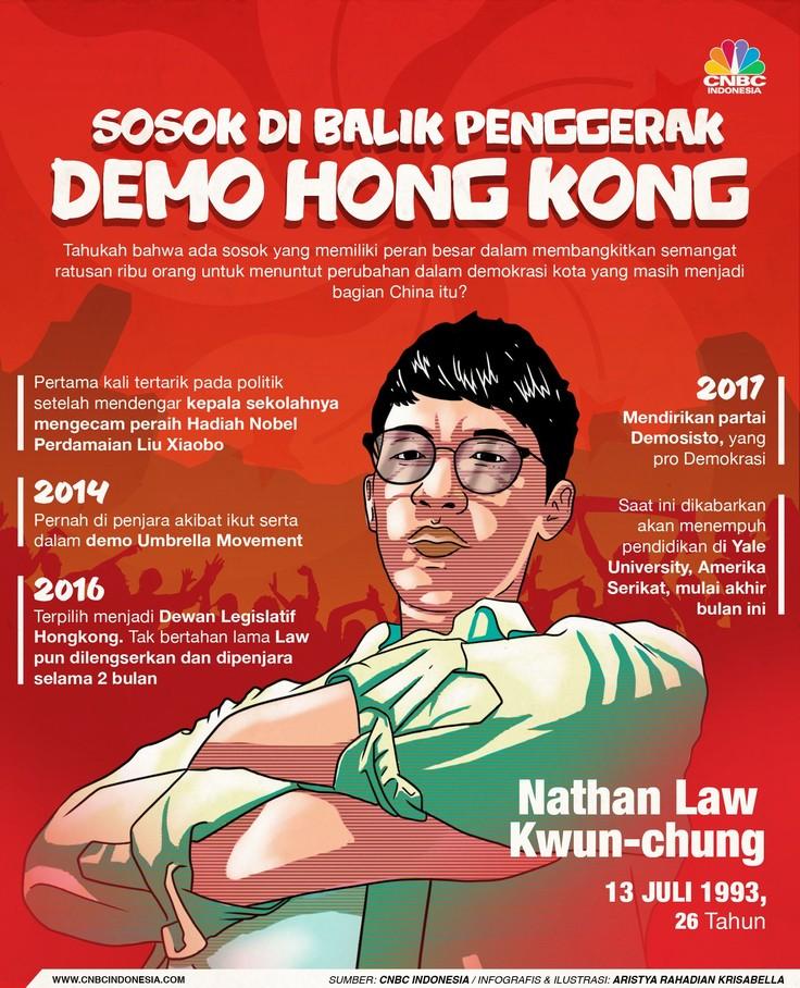 Ini Nathan Law, Milenial Penggerak Demo Besar di Hong Kong