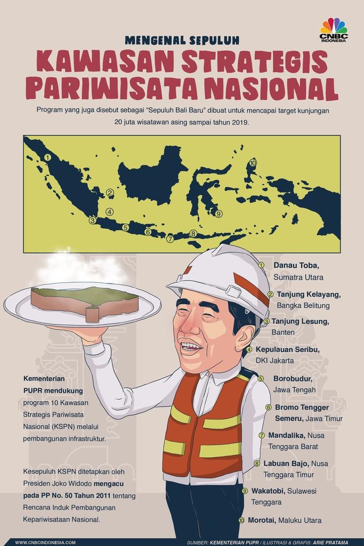 Keren! Mengenal 10 'New Bali' Era Jokowi