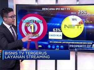 Bisnis TV Tergerus Layanan Streaming