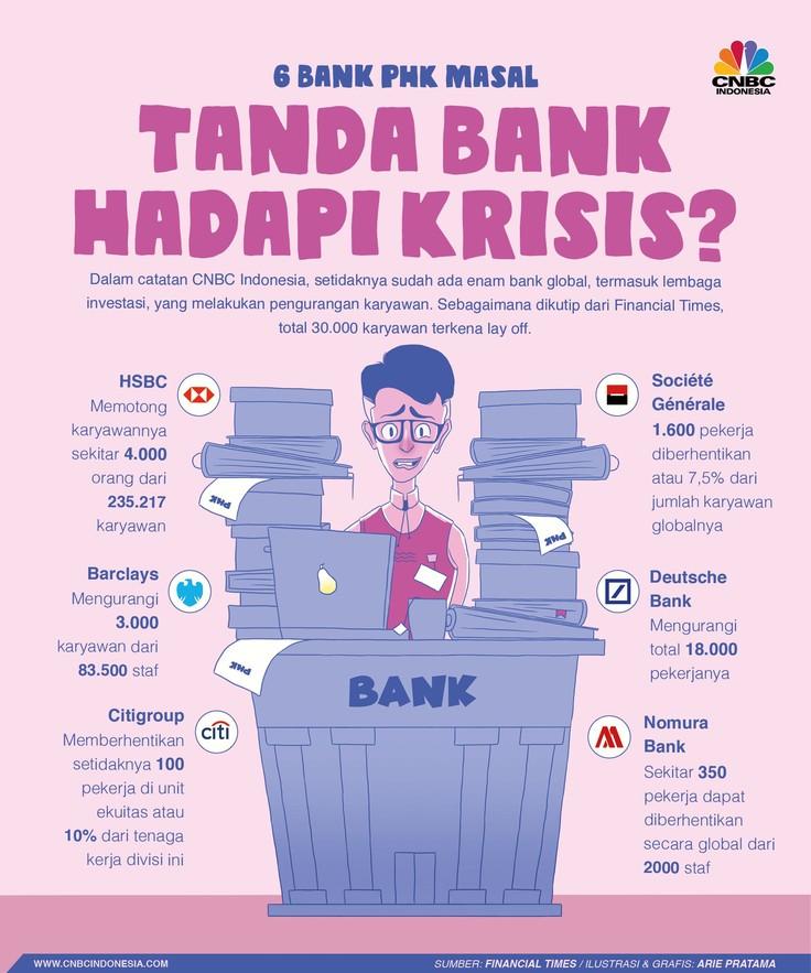 Bank Raksasa Global Lakukan PHK Massal, Simak Daftarnya!