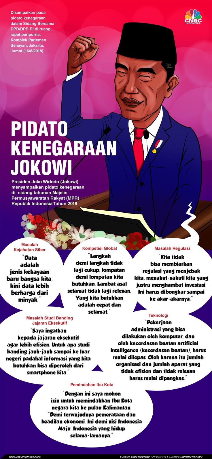 Jokowi menyampaikan pidato kenegaraan dalam Sidang Bersama DPD/DPR RI di ruang rapat paripurna, Komplek Parlemen Senayan, Jakarta, Jumat (16/8/2018).