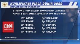 VIDEO: PSSI Rilis Tiket Indonesia VS Malaysia