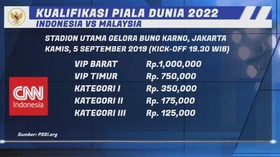 VIDEO: PSSI Rilis Tiket Indonesia VS Malaysia