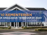 10 Kementerian/Lembaga Dengan Anggaran Jumbo