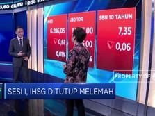 IHSG Melemah, Saatnya Investor Buy Back