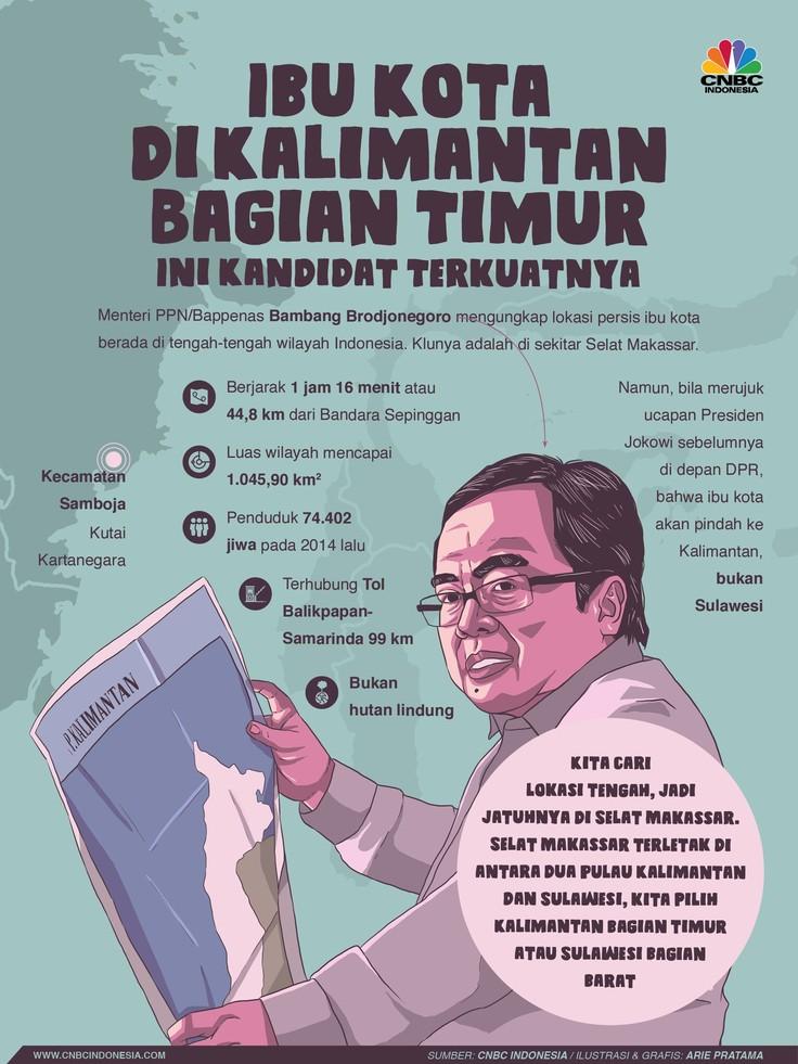 Presiden Joko Widodo (Jokowi) telah meminta izin untuk memindahkan ibu kota negara dari Jakarta ke Pulau Kalimantan.