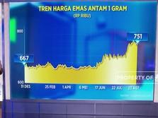 Pilih Investasi Emas atau Deposito?
