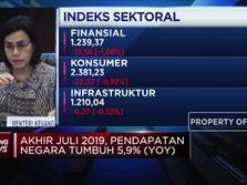 Sri Mulyani : Hingga Juli 2019 Pendapatan Negara Tumbuh 5,9%