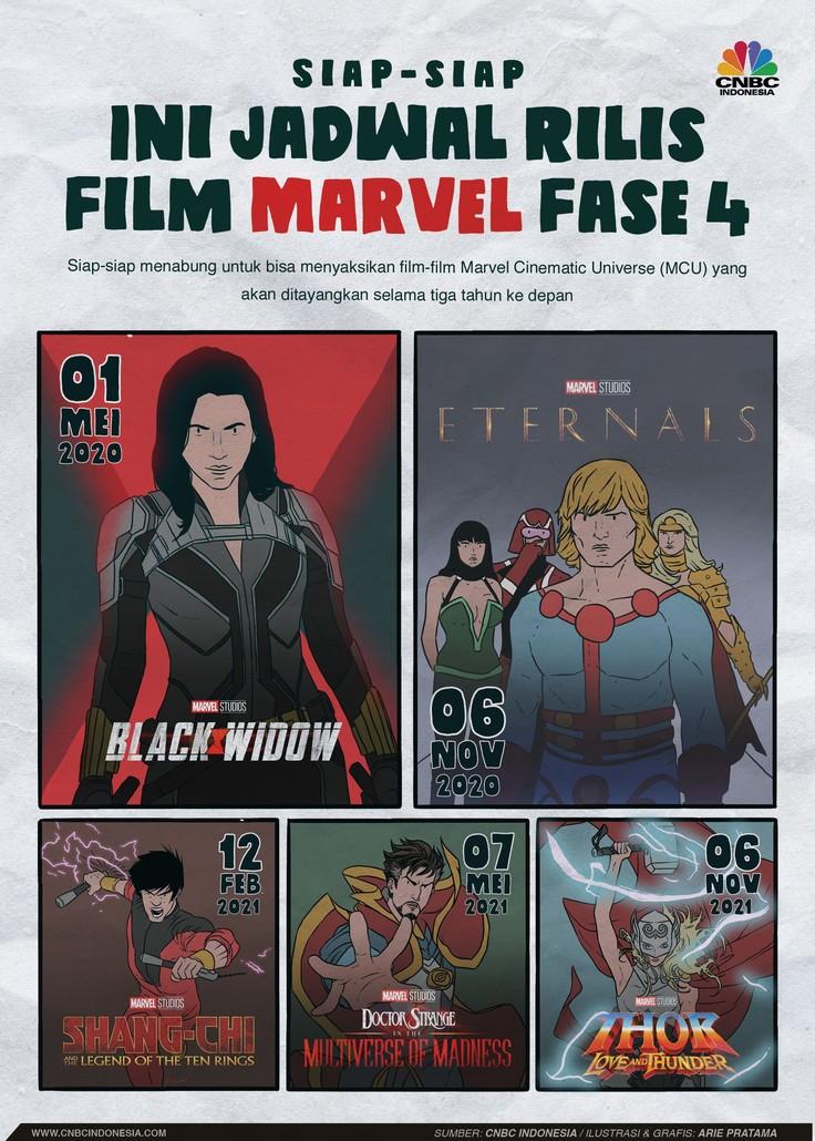 Catat, Ini Jadwal Rilis Film Marvel Fase 4 Sampai 2021!