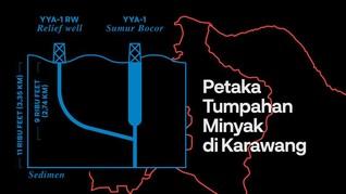 INFOGRAFIS: Petaka Tumpahan Minyak di Karawang