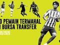 INFOGRAFIS: 10 Pemain Termahal di Bursa Transfer 2019
