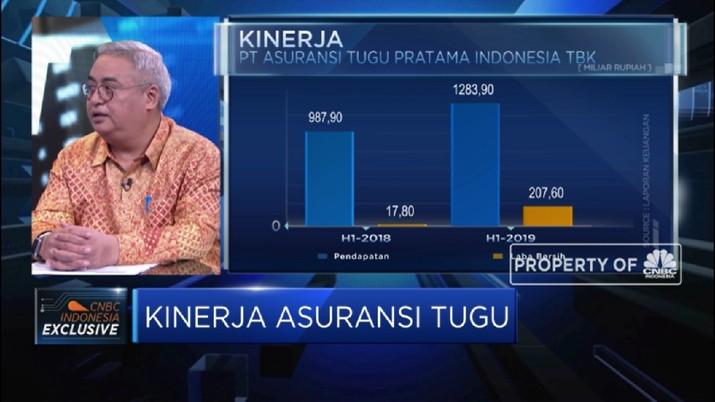 PT Asuransi Tugu Pratama Indonesia Tbk (TUGU) memproyeksikan pendapatan sepanjang 2019 menembus Rp 6,5 triliun.