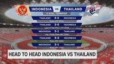 VIDEO: Head to Head Indonesia Vs Thailand