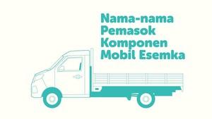 INFOGRAFIS: Daftar Pemasok Komponen Mobil Esemka