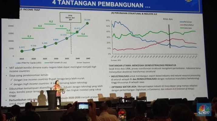 Menteri Keuangan Sri Mulyani Indrawati optimistis Indonesia bisa masuk ke dalam lima besar negara ekonomi terbaik di dunia.