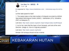 Menteri Malaysia Tolak Klaim Menteri Siti Nurbaya