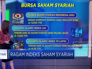 Ragam Indeks Saham Syariah
