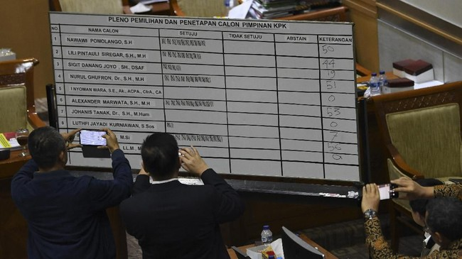 Voting menghasilkan Pimpinan KPK terpilih yaitu Firli Bahuri (56 suara), Alexander Marwata (53 suara), Nurul Ghufron (51 suara), Nawawi Pomolango (50 suara) dan Lili Pintauli Siregar (44 suara). Setelah voting usai pukul 00.15 WIB, Komisi III langsung menggelar musyawarah memilik Ketua KPK yaitu Firli. (ANTARA FOTO/Nova Wahyudi)