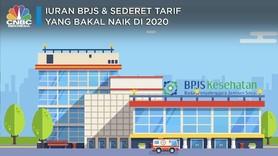 Iuran BPJS & Sederet Tarif yang Bakal Naik di 2020