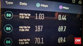 Adu Kencang Jaringan 6G, dari China Hingga Finlandia